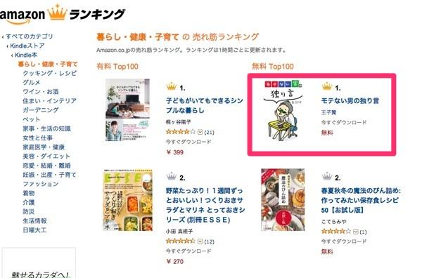 books11 僕が書籍を出版したときに犯した失敗5つ!これから自分でAmazon出版する方はぜひ「教訓」に!