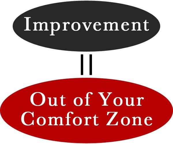 improvement 新米起業家へ!成長するために必要なのは、新しいことに挑戦しレベルを上げていくだけ